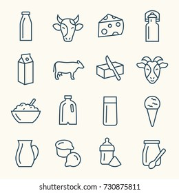 Milk products line icon set