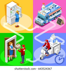 Milk take away food truck and white van for dairy product fast home delivery vector infographic. 3D flat Isometric people delivery man processing online order at the client customer door illustration