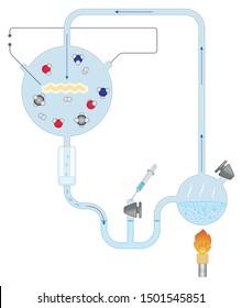 Miller Urey original spark discharge experiment - abiogenesis