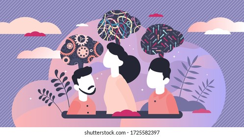 Mind behavior concept, flat tiny persons vector illustration. Abstract inner thought process and symbolic emotional activity. Personality and mental mindset types. Personal attitude and lifestyle. - Shutterstock ID 1725582397