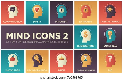 Mind icons - modern flat design infographics elements set. Communication, safety, introvert, extravert, positive thinking, business mind, smart idea, knowledge, key information, time management, FAQ