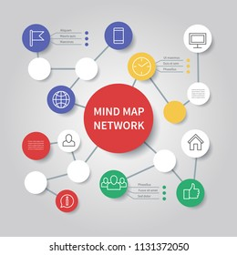 Mind map network diagram. Mindfulness flowchart infographic vector template. Process chart connection, business presentation diagram structure illustration