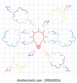 Mind mapping sketch style. Drawing in pencil on white paper. Checked paper background.