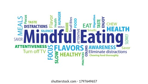 Mindful Eating Word Cloud on a White Background