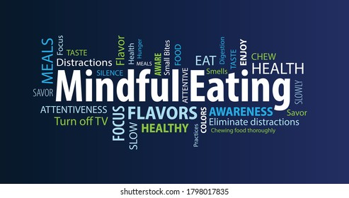 Mindful Eating Word Cloud on a Blue Background