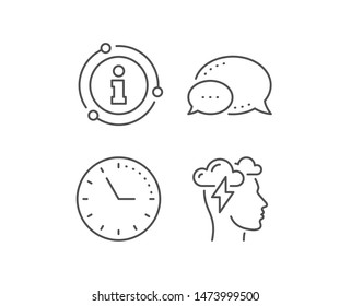 Mindfulness line icon. Chat bubble, info sign elements. Psychology sign. Cloud storm symbol. Linear mindfulness stress outline icon. Information bubble. Vector