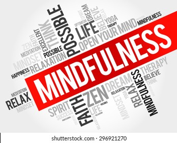 Mindfulness word cloud concept