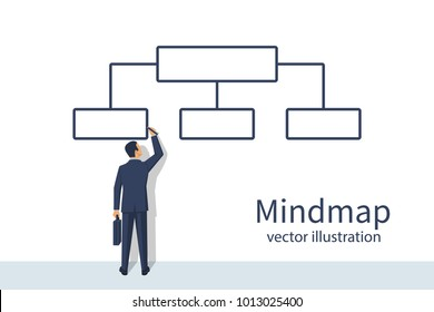 Mindmap. Businessman standing by the wall draws flowchart. Infographic template. Business chart planing. Vector illustration flat design. Isolated on white background. Presentation structure.