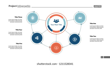 Mindmap diagram with five options. Process diagram, flow chart, editable template. Creative concept for infographics, presentation, report. Can be used for topics like business, management, workflow