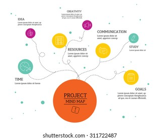 Mind-map, scheme infographic design concept with circles and icons.