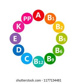 Mineral Vitamin supplement icons, calcium, iron, iodine, sodium, potassium, magnesium, selenium, zinc, phosphorus. Flat logo, isolated background.