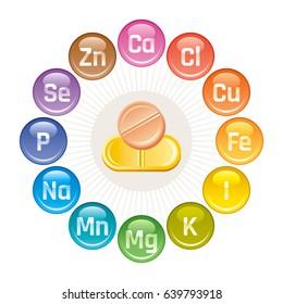 Mineral Vitamin supplement icons, calcium, iron, iodine, sodium, potassium, magnesium, selenium, zinc, phosphorus. Flat logo, isolated background. Diet infographic poster. Pill vector illustration