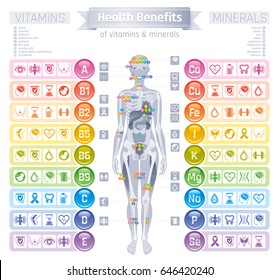Mineral Vitamin supplement icons. Health benefit flat vector icon set, text letter logo isolated white background Table illustration medicine healthcare chart. Diet balance medical Infographic diagram