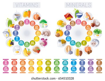 Vitamin a food stock vectors images vector art shutterstock mineral vitamin supplement icons health benefit flat vector icon set text letter logo isolated ccuart Choice Image