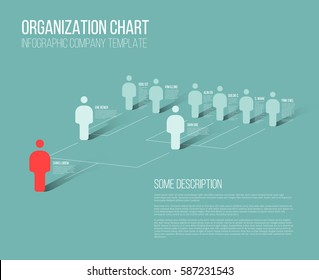 Minimalist company organization hierarchy 3d chart template