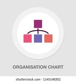 Minimalist company organization hierarchy chart template - organisation structure
