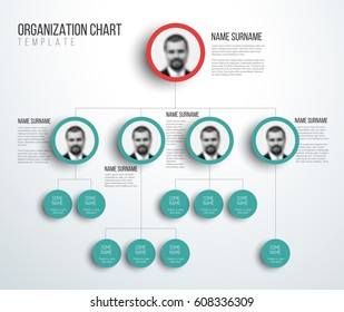 Minimalist company organization hierarchy chart template - light red and teal version with photos