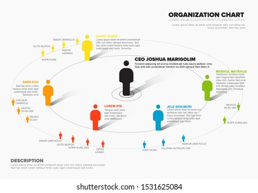Minimalist company organization hierarchy schema diagram template  - level tiers in circles