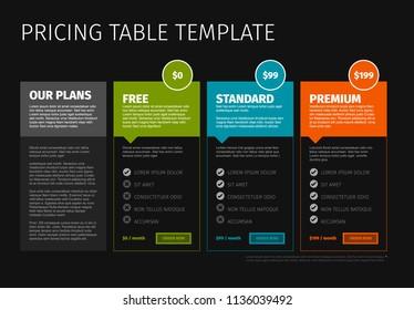 Minimalist product / service pricing versions comparison table cards with description - dark version