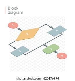 Minimalist stile vector mind map concept. Isometric view. Scheme of hierarchy, management of organization, organogram. Flat design.