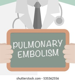 minimalistic illustration of a doctor holding a blackboard with Pulmonary Embolism text, eps10 vector