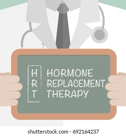 minimalistic illustration of a doctor holding a blackboard with HRT Term explanation, eps10 vector