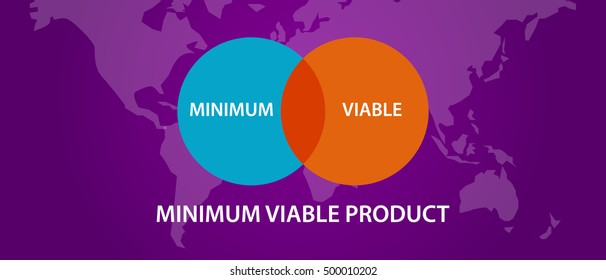minimum viable product MVP circle intersection