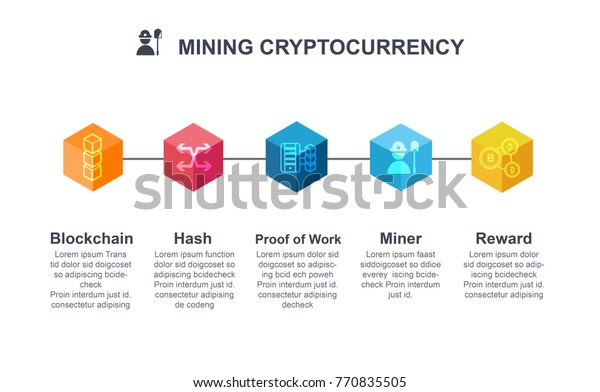 what is the point of mining cryptocurrency