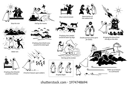 Miracles by prophet Elijah in Christian bible biblical God story from the Old Testament. Vector illustrations list of miracles done by prophet Elijah.