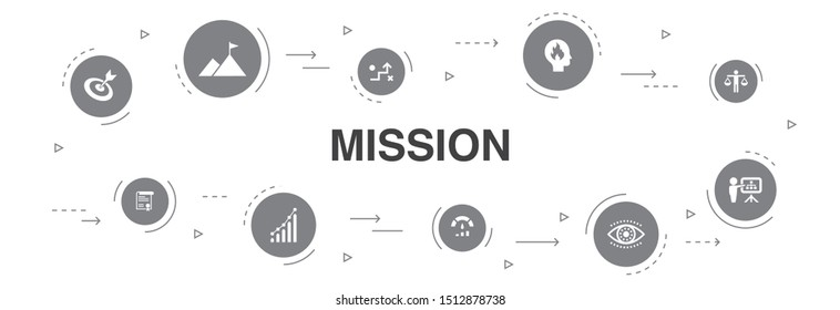 Mission Infographic 10 steps circle design. growth, passion, strategy, performance icons