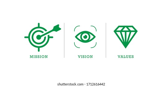 Mission vision values icon . Organization mission vision values icon design vector