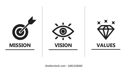 Mission. Vision. Values vector.Web icon set design for multiple use