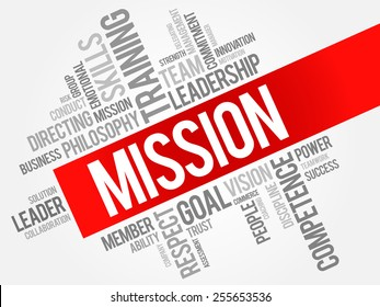 MISSION word cloud, business concept