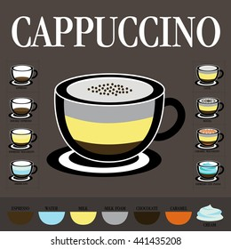 A mixture of coffee cup. Hot coffee. Cappuccino. Espresso.