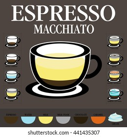 A mixture of coffee cup. Hot coffee. Espresso macchiato.