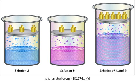 Mixtures of Volatile Liquids