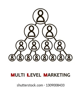 MLM, multi-level marketin icon for e-commerce. Can be used in web and mobile. Vector EPS10.