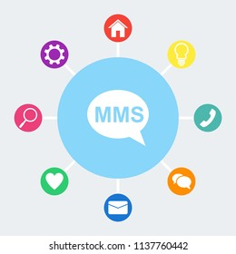 MMS cell phone text message icon. Bonus icons: house, light bulb, phone, speech bubble, email, heart, magnifying glass, settings.