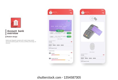 Mobile banking interface vector template. Online payment. . Digital currency. Online banking. Credit card icon set. Mobile payment technology concept. Mobile payment service. Internet technology.