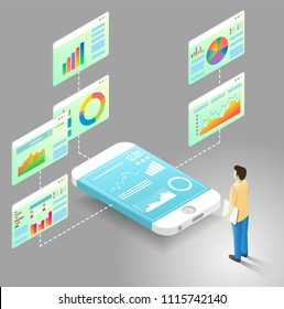 Mobile data analytics flowchart template. Vector isometric business statistics charts, graphs linked with smartphone by connecting lines.