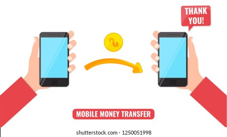 Mobile money transfer concept. Banking payment apps. People sending and receiving money wireless with their mobile phones. Vector illustration