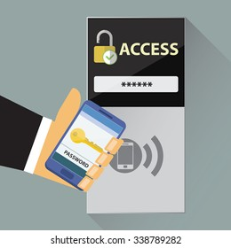 Mobile Nfc Access Control