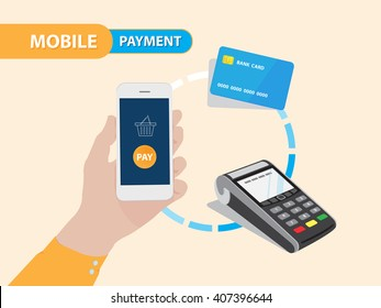 Mobile Payment Gateway infographic in vector eps10