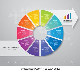 Modern 10 steps pie chart/ circle chart with arrow infographics design element. EPS 10.