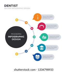 modern business infographic illustration design contains occlusal, oral, overdenture, partial denture, periodontal scaler simple vector icons. set of 5 isolated filled icons. editable sign and