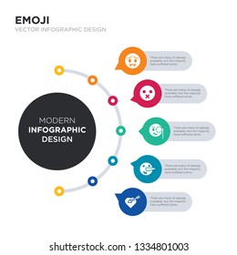 modern business infographic illustration design contains love emoji, lying emoji, monocle emoji, muted nauseated simple vector icons. set of 5 isolated filled icons. editable sign and symbols