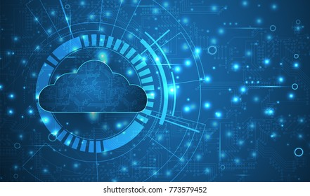 Modern cloud technology. Integrated digital web concept background