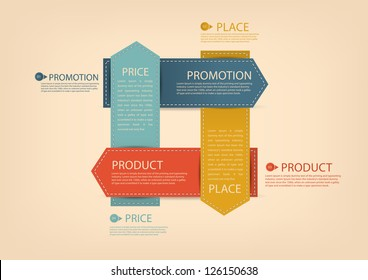 Modern Design template / infographics / numbered banners / 4P marketing mix model - price, product, promotion and place