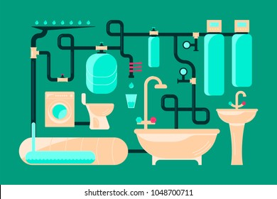 Modern eco technologies in the city. Rainwater collection and water purification system. Icons in flat design. Vector illustration eps 10