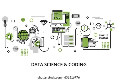 Modern flat editable line design vector illustration, concept of programming, development software and coding process, in greenery color for graphic and web design
